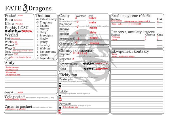 FATE & Dragons – Tworzenie postaci2